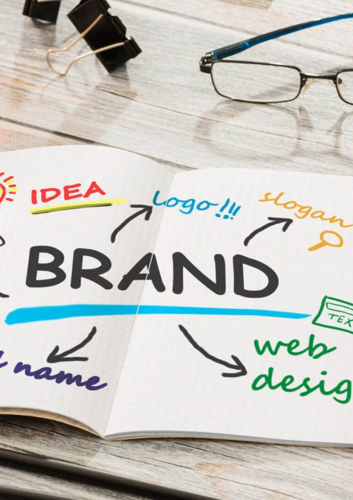 The Main Fundamentals of economic Branding