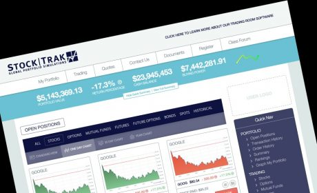 What Are The Benefits Of the Stock Trading Platform?