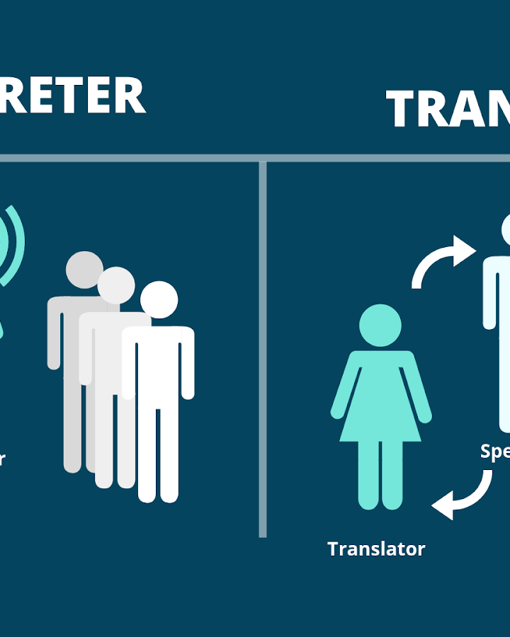 Take the help of a translator to translate any document: